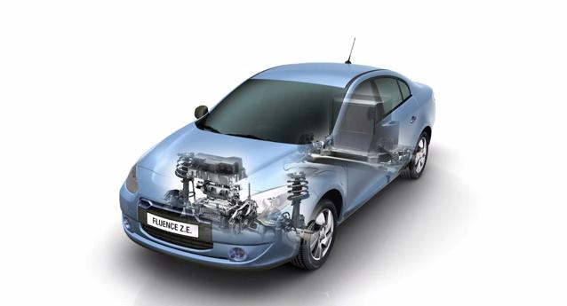 moteur electrique automobile