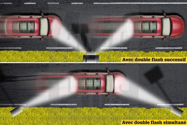 radar double face